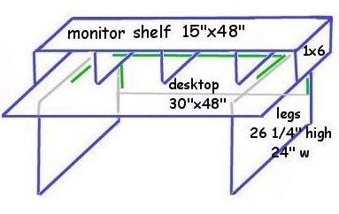 building a computer desk plans